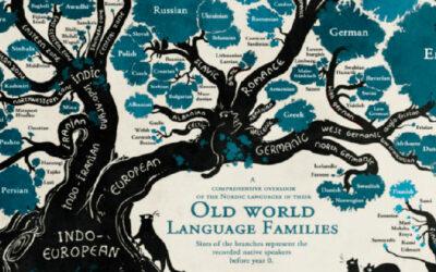 Wat is de oorsprong van talen?